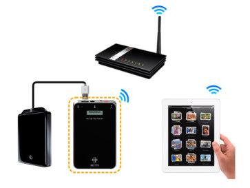 Режим WiFi