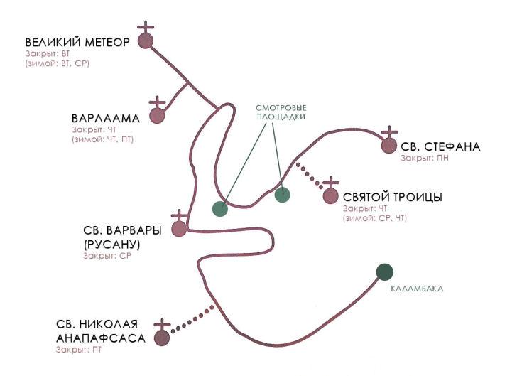 Схема. Монастыри Метеоры. Греция