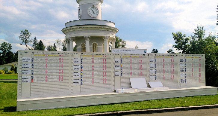 BMW Golf Cup International 2014 - Scoreboard