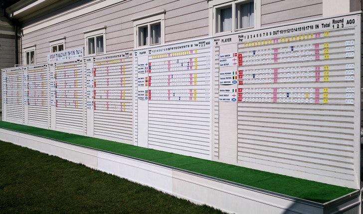M2M Russian Open 2014 - Scoreboard