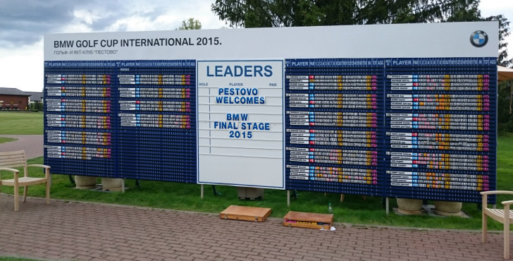 Scoreboard. BMW Golf Cup International 2015