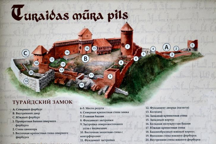 Схема замка в Турайде. Латвия