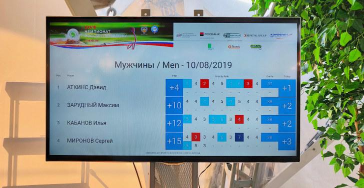 XXVIII Чемпионат России по гольфу. Табло